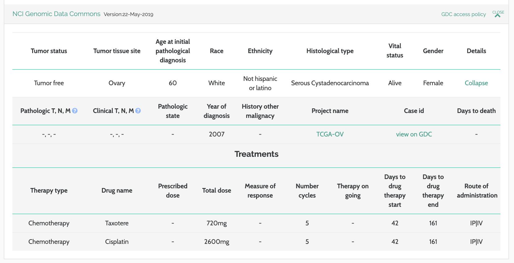 Genomics Data Commons